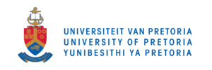 University of Pretoria - Logo